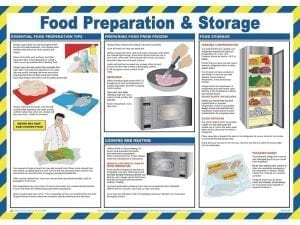Food Preparation & Storage Sign-0