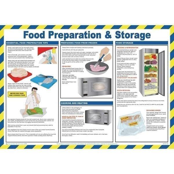 Food Preparation & Storage Sign-0